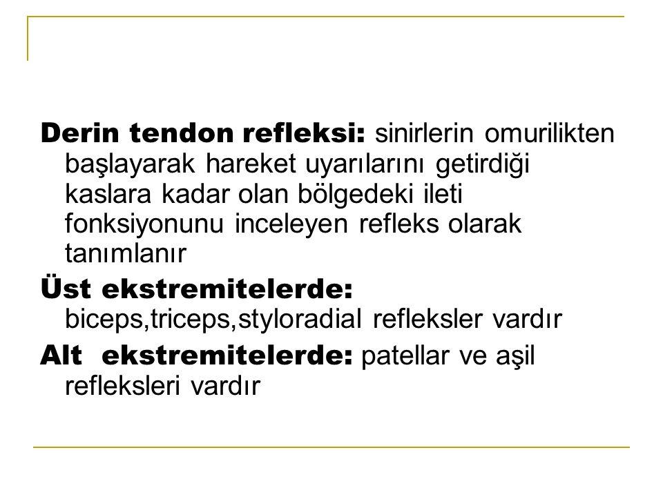Derin tendon refleksi: sinirlerin omurilikten başlayarak hareket uyarılarını getirdiği kaslara kadar olan bölgedeki ileti fonksiyonunu inceleyen refleks olarak tanımlanır