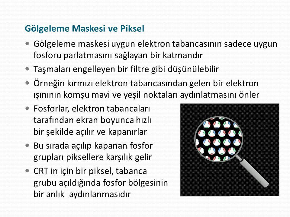 Gölgeleme Maskesi ve Piksel