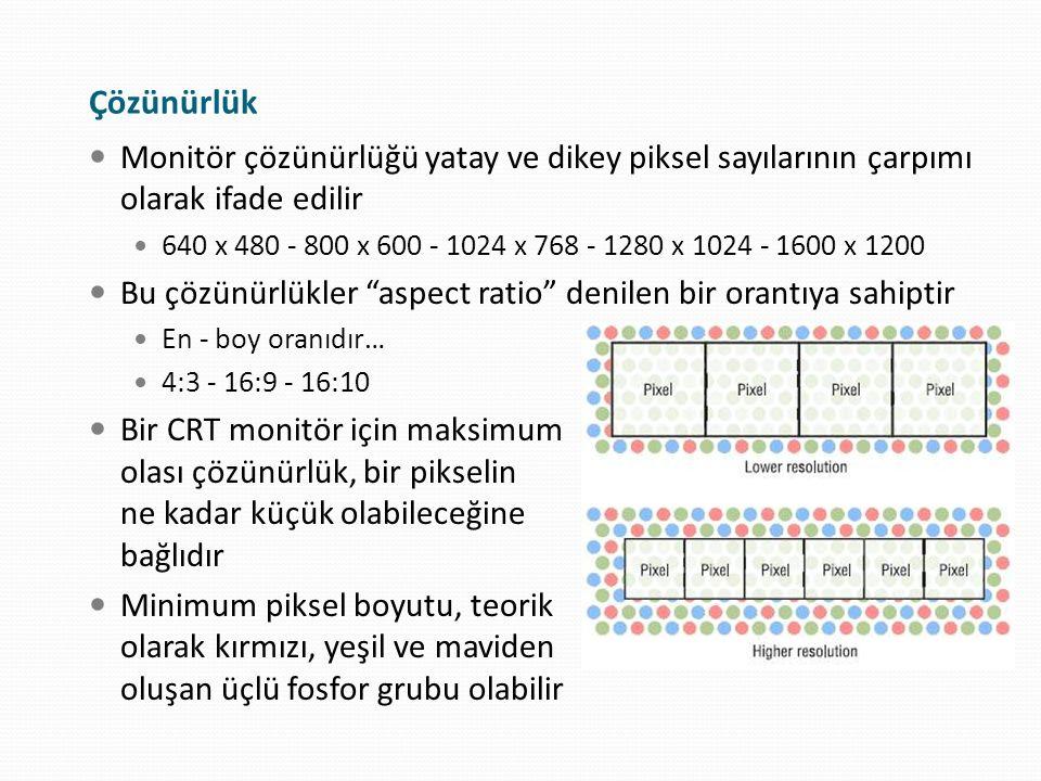 Çözünürlük Monitör çözünürlüğü yatay ve dikey piksel sayılarının çarpımı olarak ifade edilir.