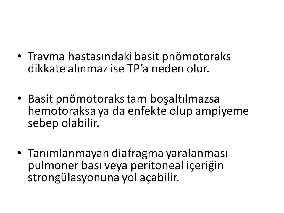 Travma hastasındaki basit pnömotoraks dikkate alınmaz ise TP'a neden olur.