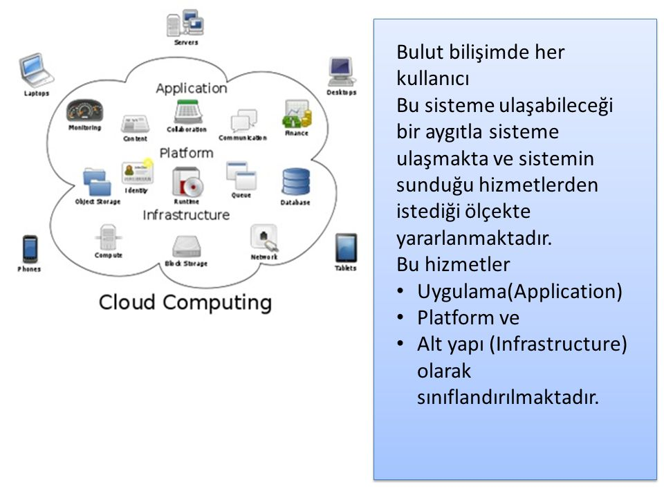 Bulut bilişimde her kullanıcı