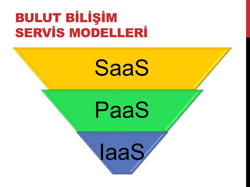 BULUT BİLİŞİM SERVİS MODELLERİ