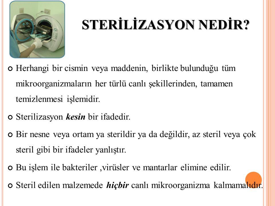 STERİLİZASYON NEDİR