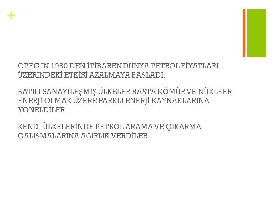 OPEC İN 1980 DEN İTİBAREN DÜNYA PETROL FİYATLARI ÜZERİNDEKİ ETKİSİ AZALMAYA BAŞLADI.