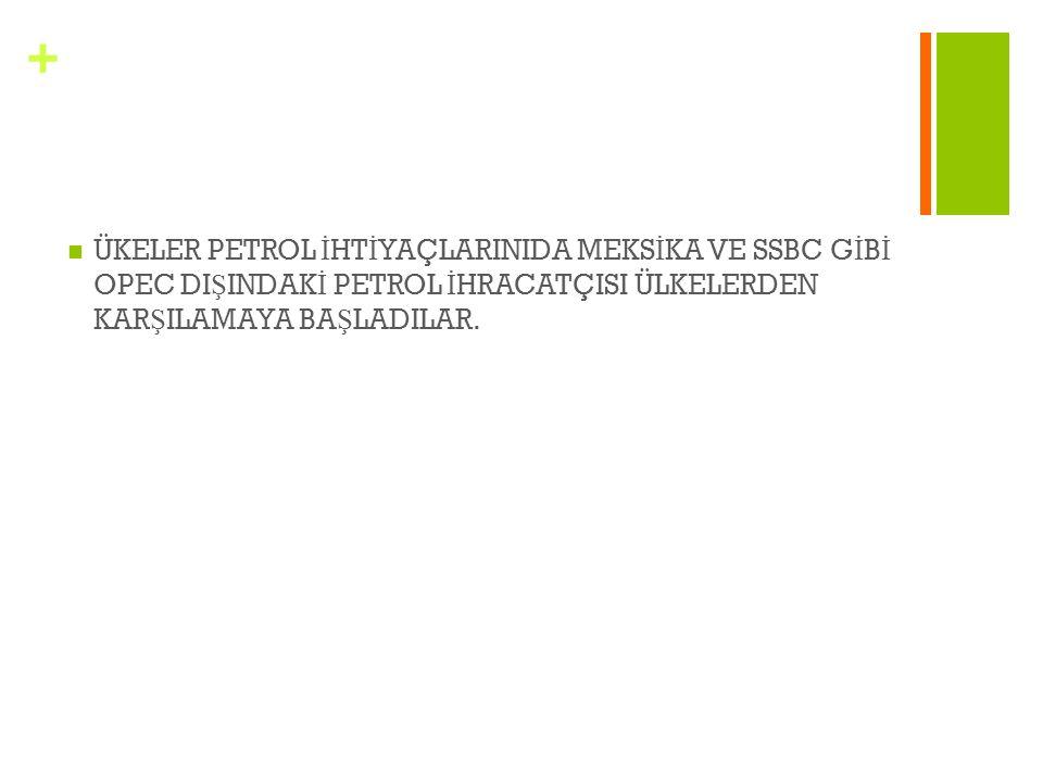 ÜKELER PETROL İHTİYAÇLARINIDA MEKSİKA VE SSBC GİBİ OPEC DIŞINDAKİ PETROL İHRACATÇISI ÜLKELERDEN KARŞILAMAYA BAŞLADILAR.