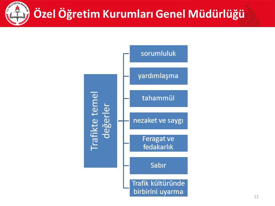 Özel Öğretim Kurumları Genel Müdürlüğü