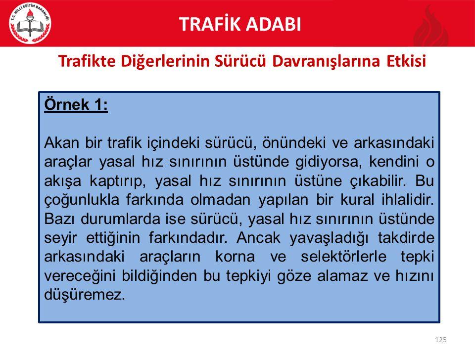 Trafikte Diğerlerinin Sürücü Davranışlarına Etkisi
