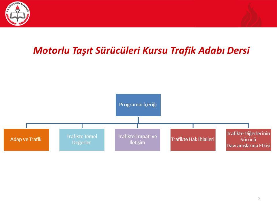 Motorlu Taşıt Sürücüleri Kursu Trafik Adabı Dersi