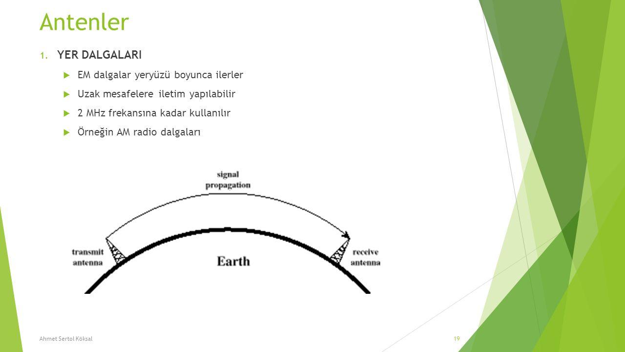 Antenler YER DALGALARI EM dalgalar yeryüzü boyunca ilerler