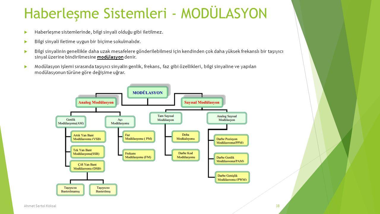 Haberleşme Sistemleri - MODÜLASYON