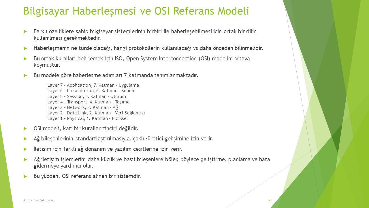 Bilgisayar Haberleşmesi ve OSI Referans Modeli