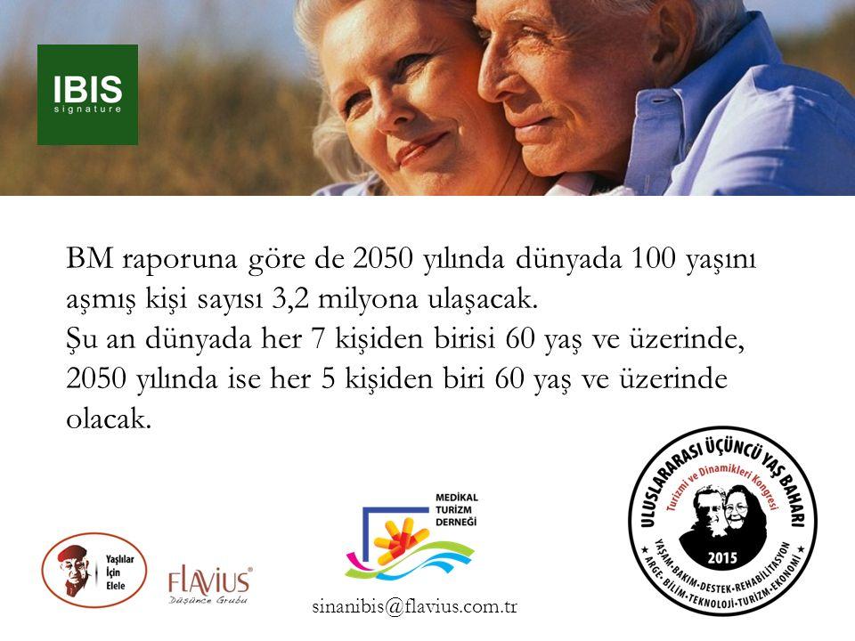 BM raporuna göre de 2050 yılında dünyada 100 yaşını aşmış kişi sayısı 3,2 milyona ulaşacak.