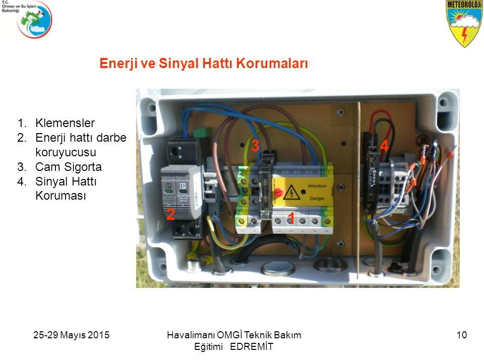 Enerji ve Sinyal Hattı Korumaları