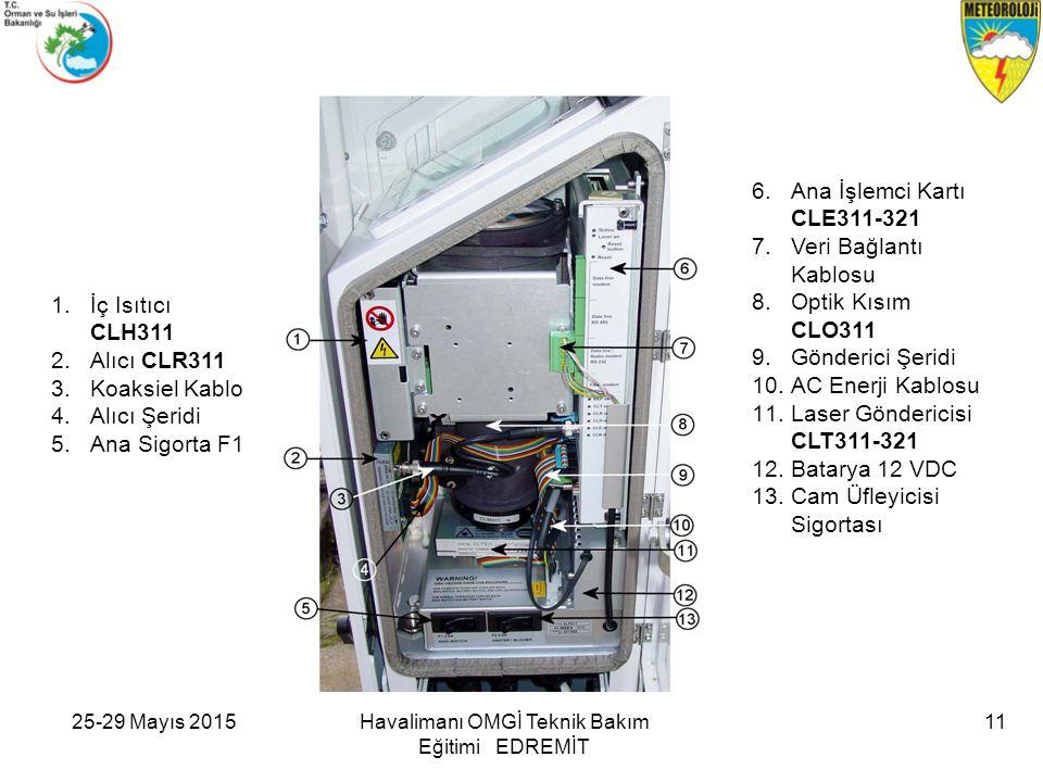Laser Göndericisi CLT311-321 Batarya 12 VDC Cam Üfleyicisi Sigortası