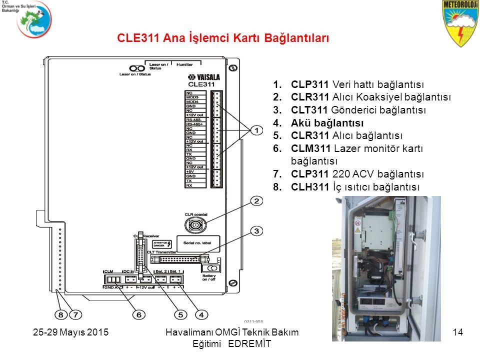 CLE311 Ana İşlemci Kartı Bağlantıları