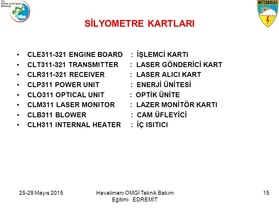 SİLYOMETRE KARTLARI CLE311-321 ENGINE BOARD : İŞLEMCİ KARTI