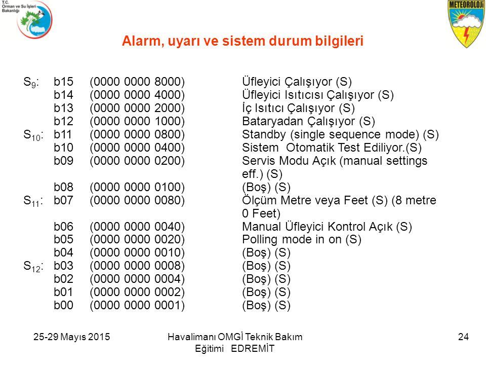 Alarm, uyarı ve sistem durum bilgileri