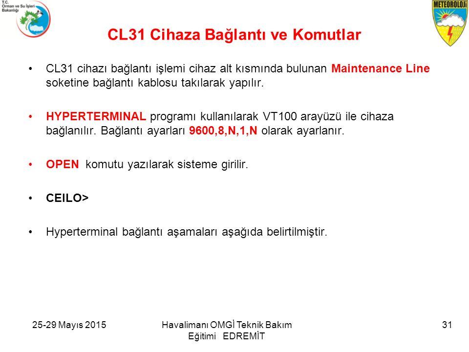 CL31 Cihaza Bağlantı ve Komutlar