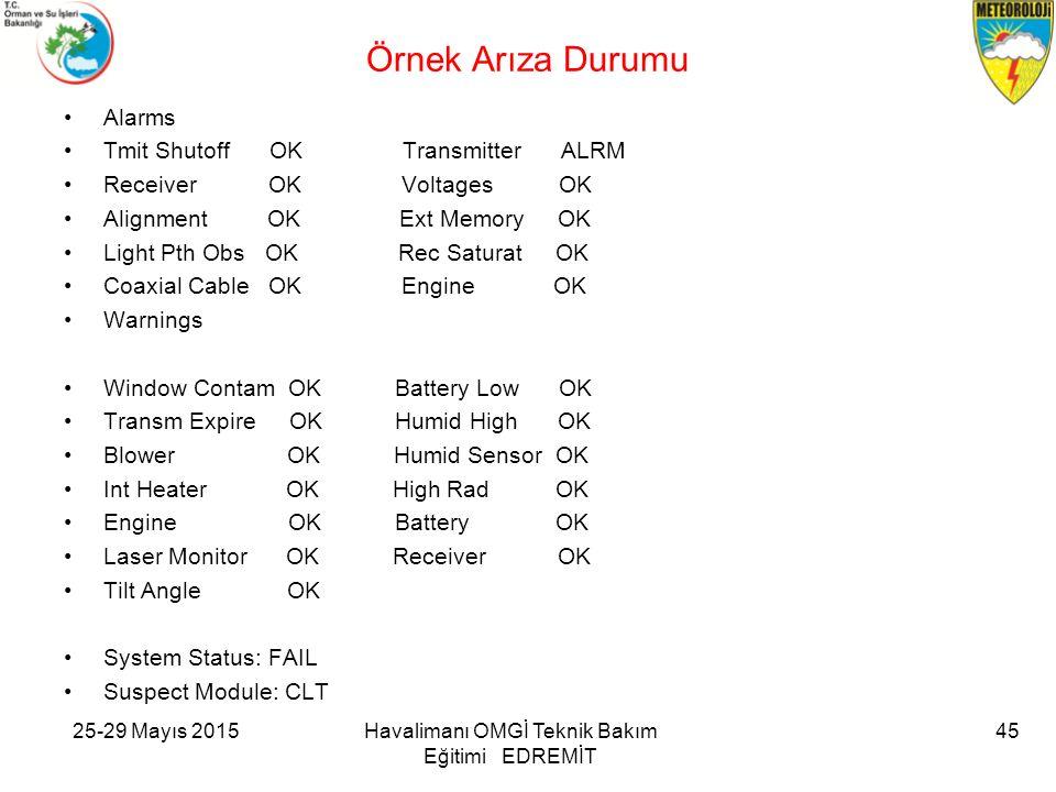 Örnek Arıza Durumu Alarms Tmit Shutoff OK Transmitter ALRM