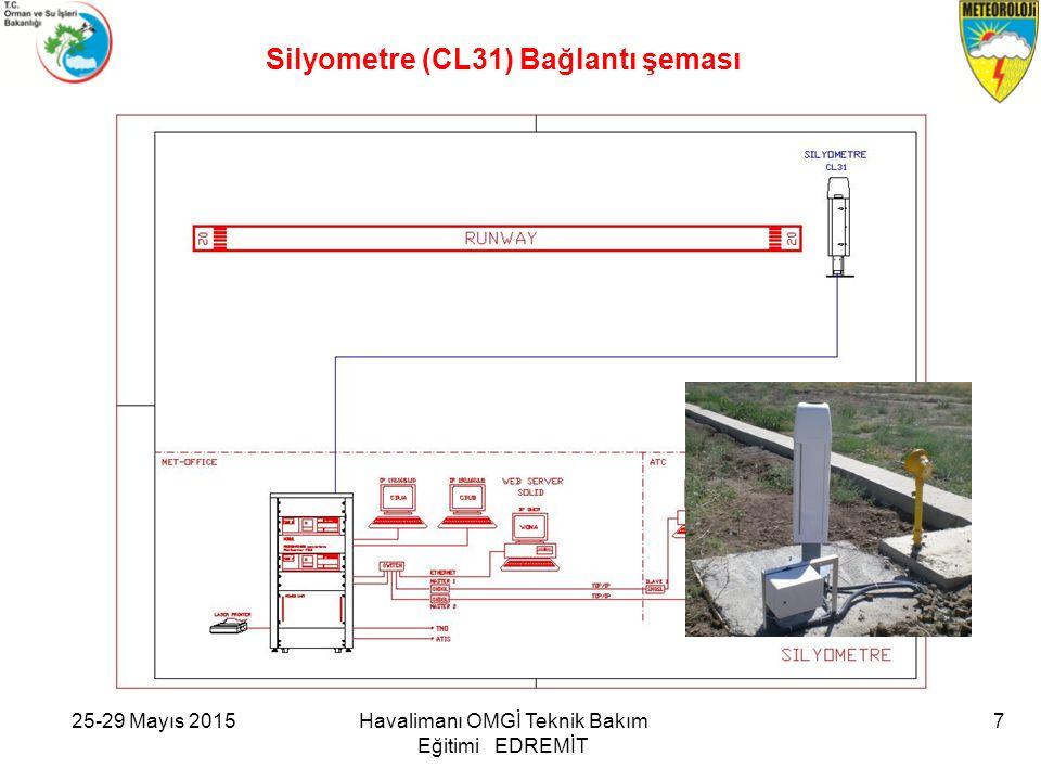 Silyometre (CL31) Bağlantı şeması