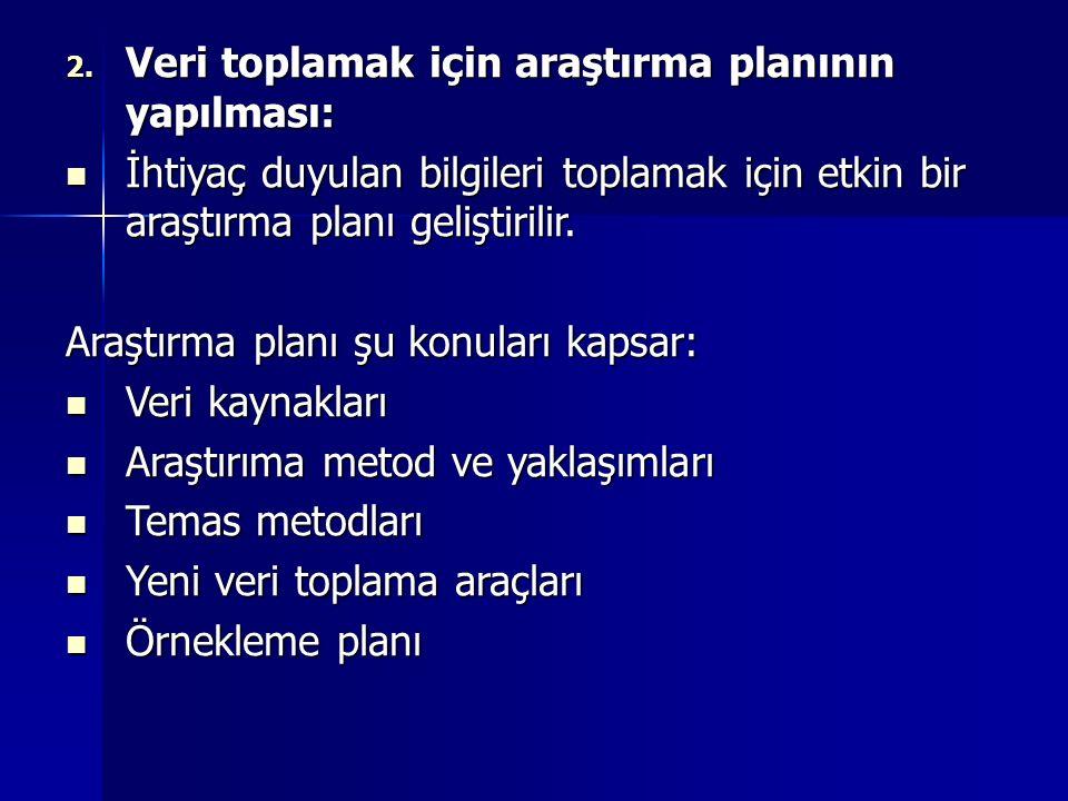Veri toplamak için araştırma planının yapılması:
