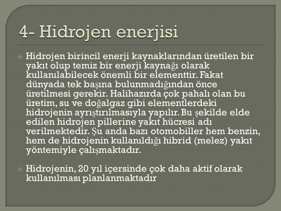 4- Hidrojen enerjisi
