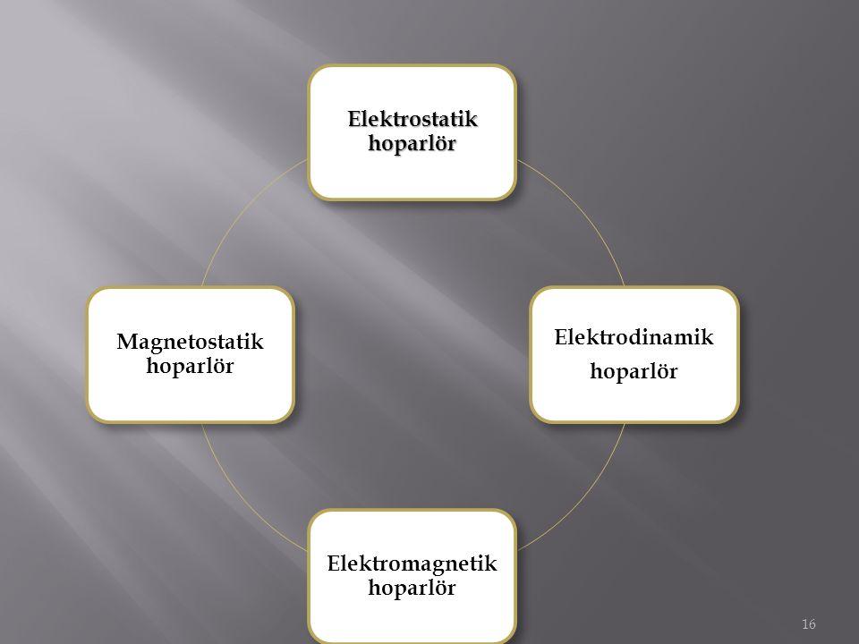 Elektrostatik hoparlör Elektromagnetik hoparlör Magnetostatik hoparlör