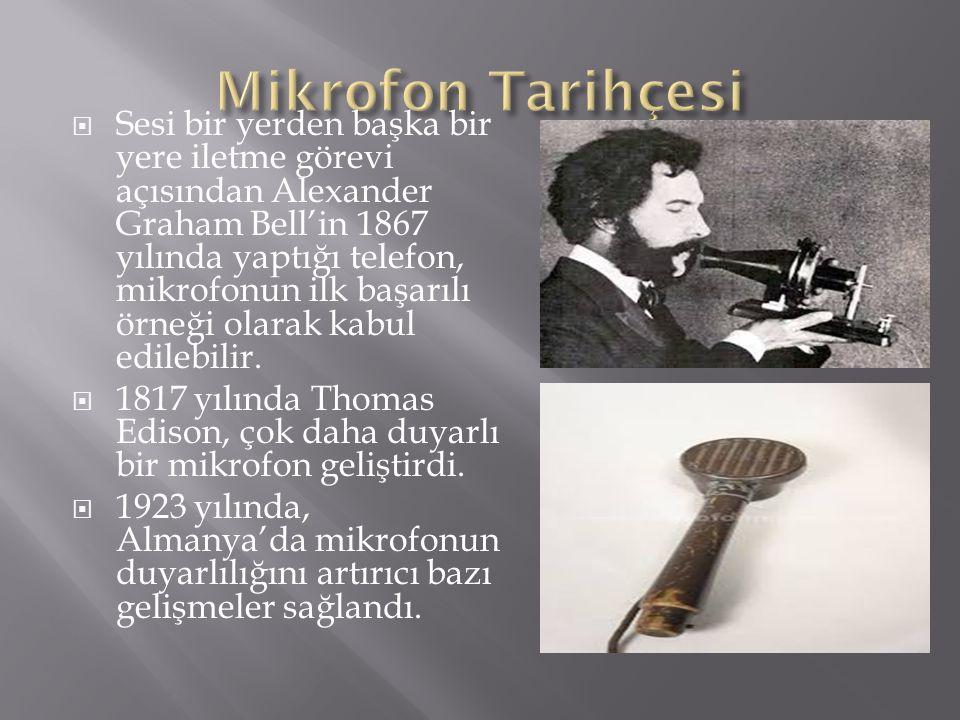 Mikrofon Tarihçesi