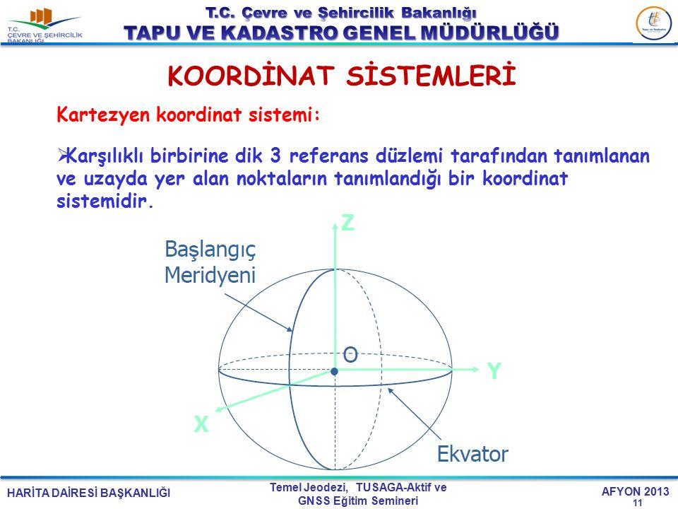 KOORDİNAT SİSTEMLERİ Kartezyen koordinat sistemi: