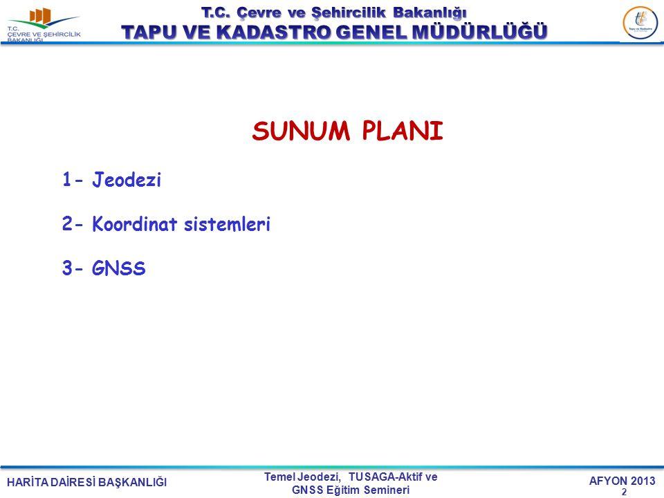 SUNUM PLANI 1- Jeodezi 2- Koordinat sistemleri 3- GNSS