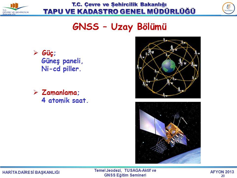 GNSS – Uzay Bölümü Güç; Güneş paneli, Ni-cd piller. Zamanlama;