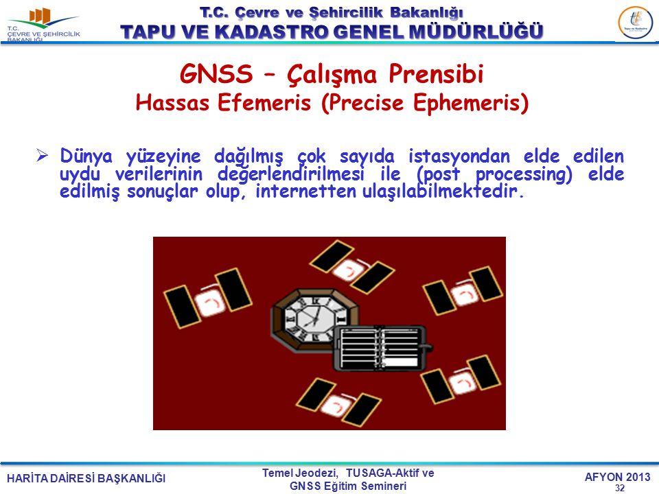GNSS – Çalışma Prensibi Hassas Efemeris (Precise Ephemeris)