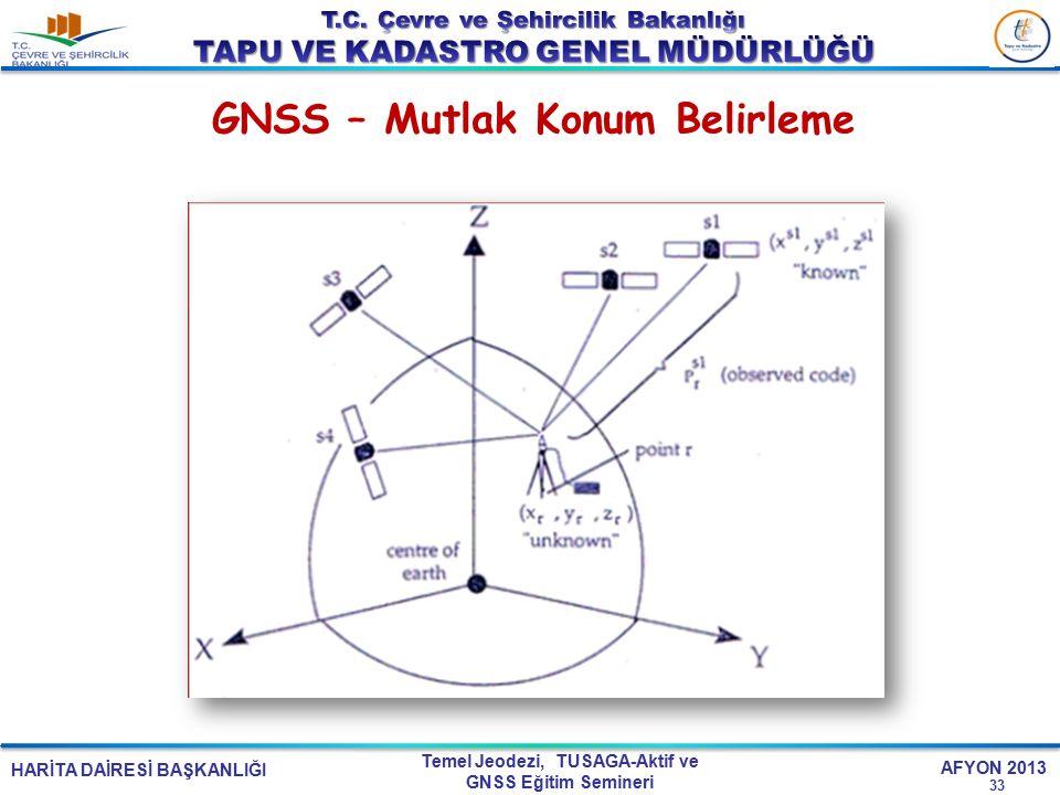 GNSS – Mutlak Konum Belirleme