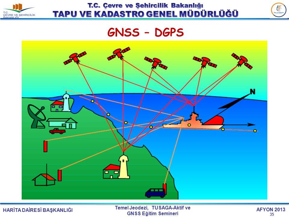 GNSS – DGPS