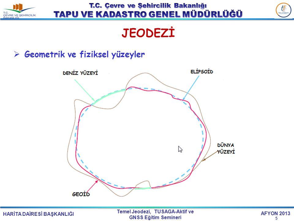 JEODEZİ Geometrik ve fiziksel yüzeyler