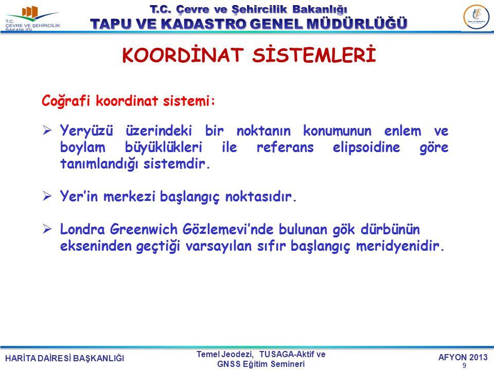 KOORDİNAT SİSTEMLERİ Coğrafi koordinat sistemi: