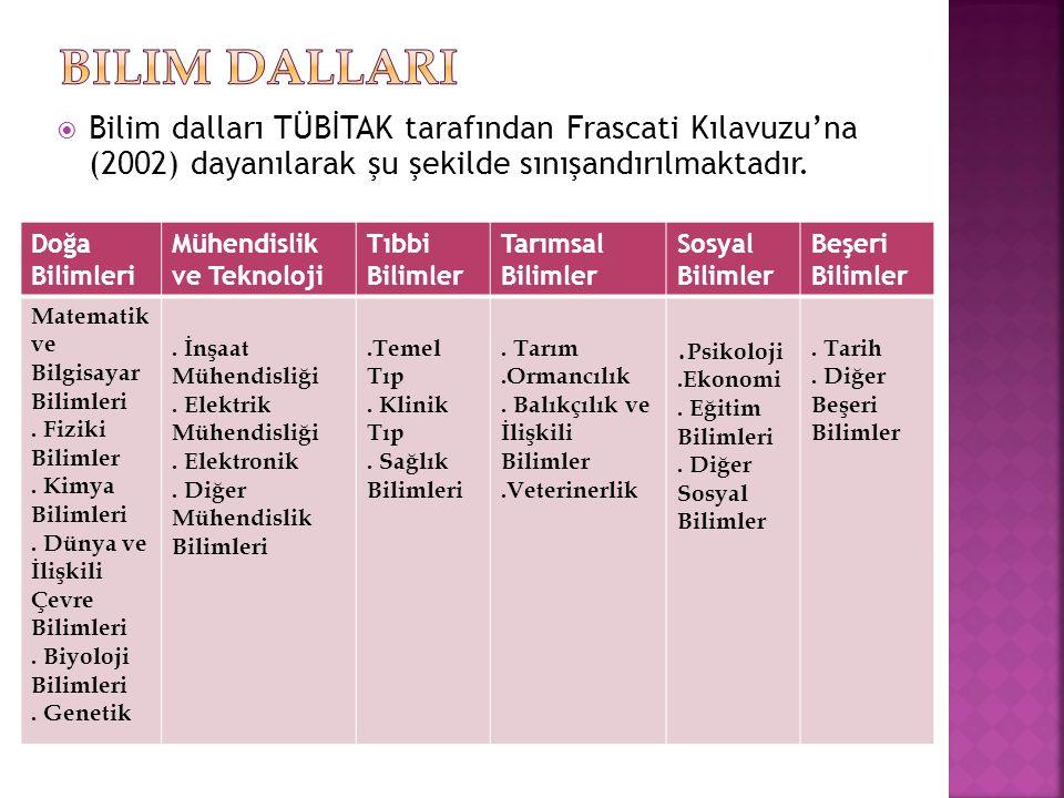 Bilim DallarI Bilim dalları TÜBİTAK tarafından Frascati Kılavuzu'na (2002) dayanılarak şu şekilde sınışandırılmaktadır.