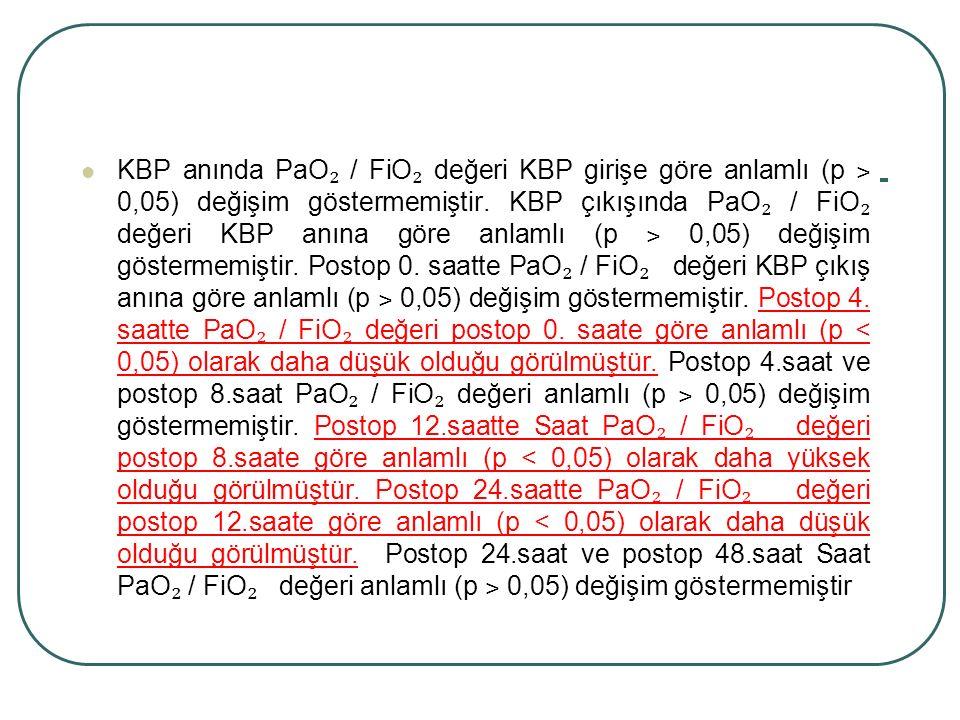 KBP anında PaO₂ / FiO₂ değeri KBP girişe göre anlamlı (p ˃ 0,05) değişim göstermemiştir.