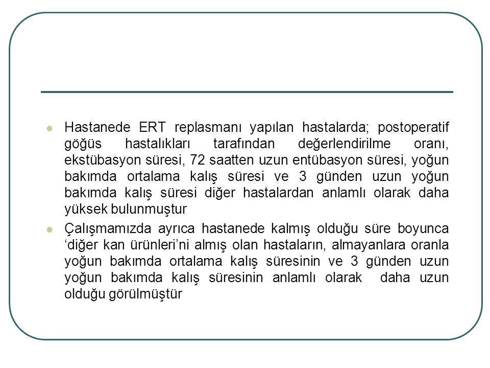 Hastanede ERT replasmanı yapılan hastalarda; postoperatif göğüs hastalıkları tarafından değerlendirilme oranı, ekstübasyon süresi, 72 saatten uzun entübasyon süresi, yoğun bakımda ortalama kalış süresi ve 3 günden uzun yoğun bakımda kalış süresi diğer hastalardan anlamlı olarak daha yüksek bulunmuştur