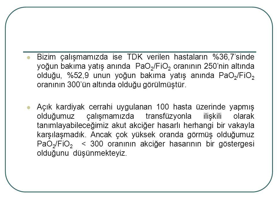 Bizim çalışmamızda ise TDK verilen hastaların %36,7'sinde yoğun bakıma yatış anında PaO2/FiO2 oranının 250'nin altında olduğu, %52,9 unun yoğun bakıma yatış anında PaO2/FiO2 oranının 300'ün altında olduğu görülmüştür.
