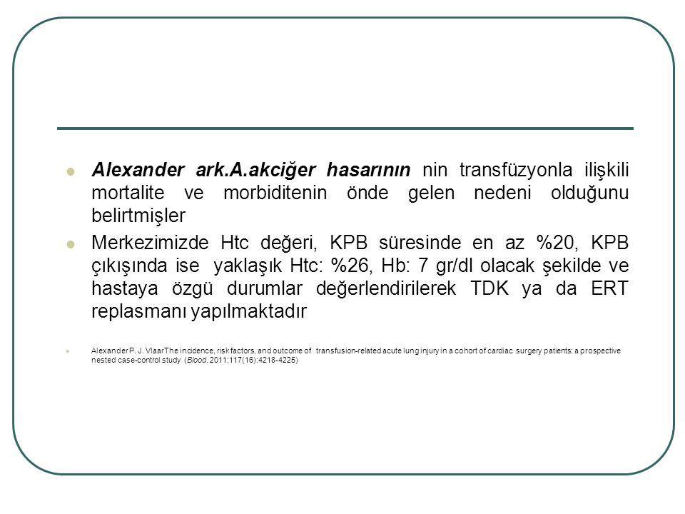 Alexander ark.A.akciğer hasarının nin transfüzyonla ilişkili mortalite ve morbiditenin önde gelen nedeni olduğunu belirtmişler