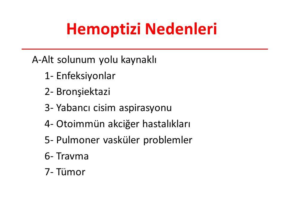 Hemoptizi Nedenleri