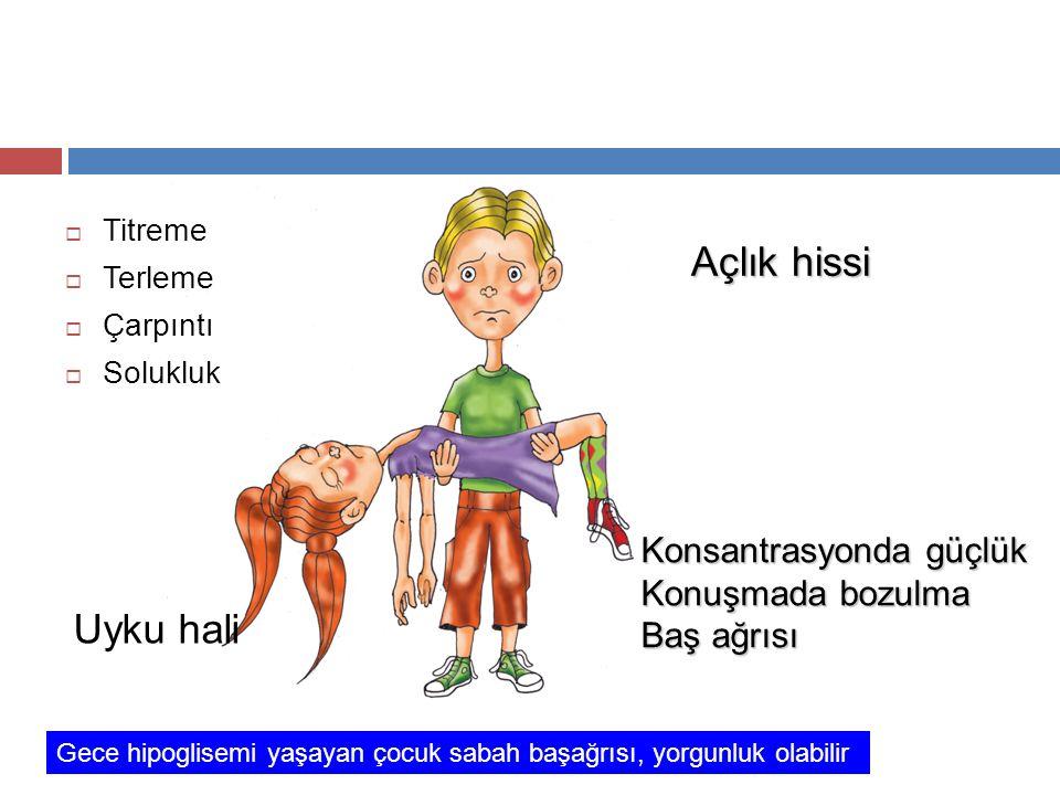 Hipoglisemi bulguları