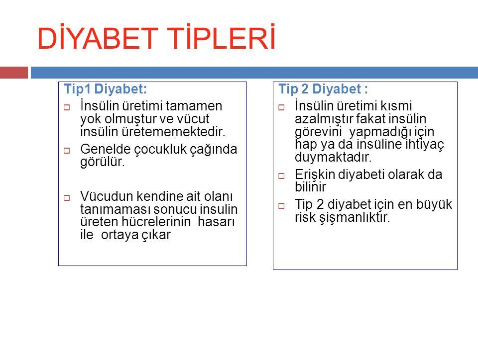 DİYABET TİPLERİ Tip1 Diyabet: