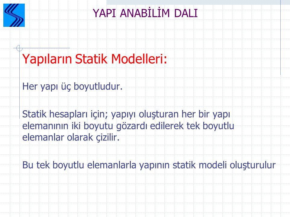 Yapıların Statik Modelleri: