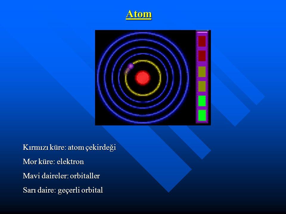 Atom Kırmızı küre: atom çekirdeği Mor küre: elektron