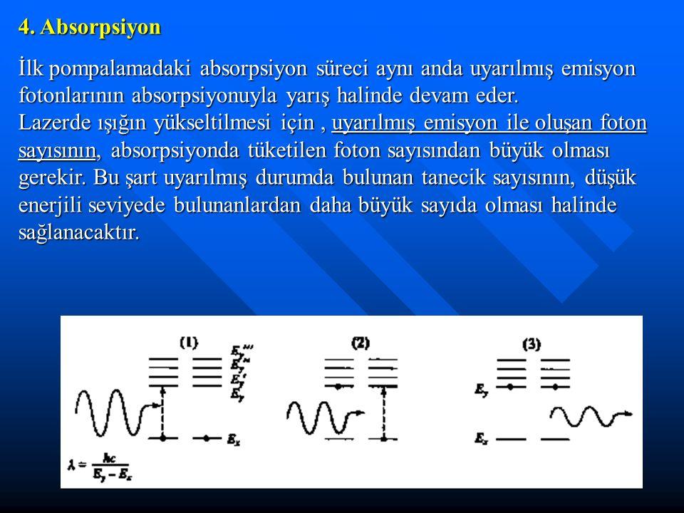 4. Absorpsiyon İlk pompalamadaki absorpsiyon süreci aynı anda uyarılmış emisyon fotonlarının absorpsiyonuyla yarış halinde devam eder.