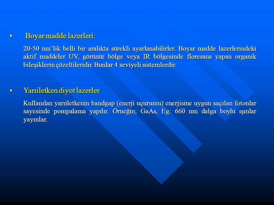 Boyar madde lazerleri: