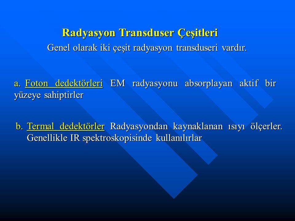 Radyasyon Transduser Çeşitleri