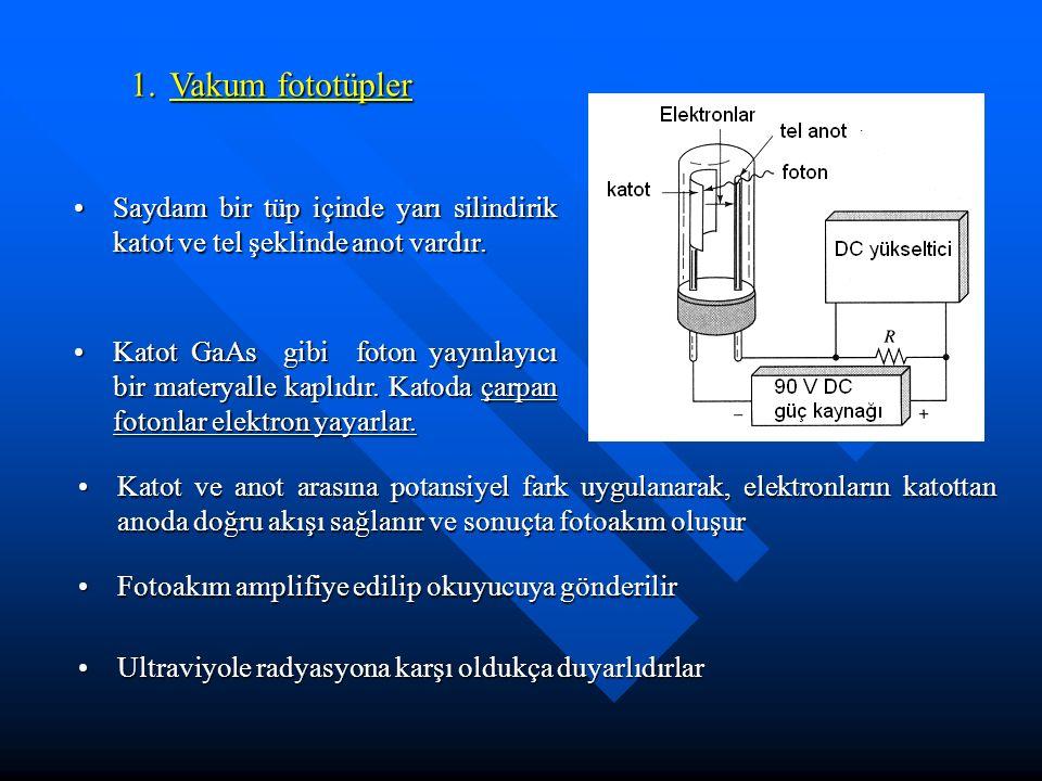 1. Vakum fototüpler • Saydam bir tüp içinde yarı silindirik katot ve tel şeklinde anot vardır.